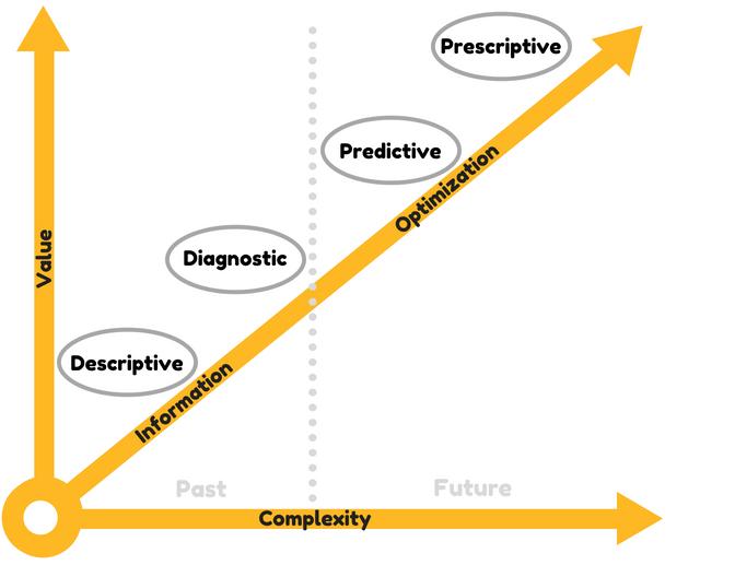 4 Types of Data Analysis-2