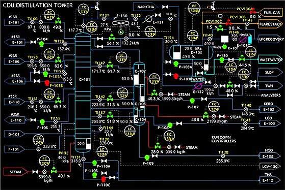 What Will SCADA Screens of the 2020's Look Like?