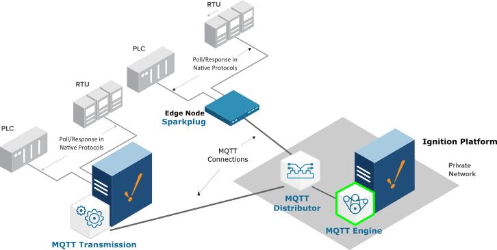 MQTT-Engine-Updated-2-6-2018